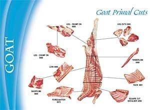 Goat Chart (Australia)