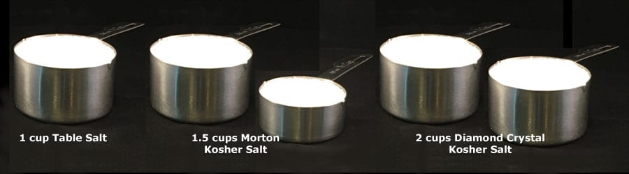 1 cup table salt = 1.5 cups Morton Kosher Salt = 2 cups Diamond Crystal Kosher Salt