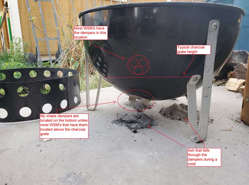 Charcoal bowl with vents in wrong location
