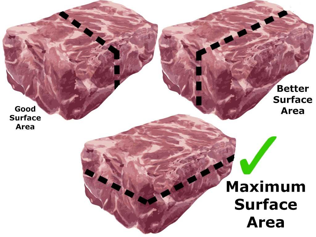Pork butt split diagram